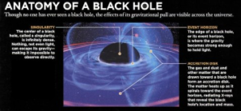 black_hole_anatomy