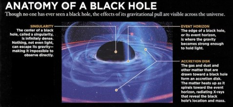 black_hole_anatomy